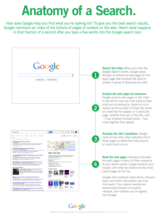how to search google for only pdf files