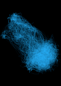 Abstract visualization of John Jay's research network